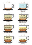 Coffee Types variation Royalty Free Stock Photos