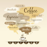 Coffee - Word Cloud. Type of Coffee related words in tag cloud Stock Photos