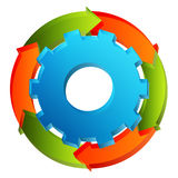 Cog Wheel Arrow Chart Royalty Free Stock Image