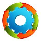 Cog Wheel Arrow Chart. An image of a 3d cog wheel arrow chart Royalty Free Stock Image
