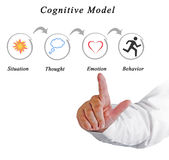 Cognitive Mode Royalty Free Stock Image