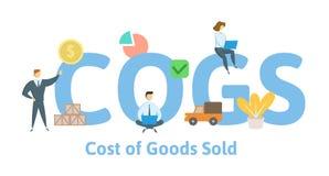 COGS, koszt towary Sprzedający Pojęcie z słowami kluczowymi, listami i ikonami, Płaska wektorowa ilustracja Odizolowywający na bi ilustracja wektor
