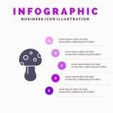 Cogumelo, natureza, veneno, fundo contínuo da apresentação das etapas de Infographics 5 do ícone da mola ilustração royalty free