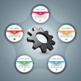 Cogwheel, gear icon. Business infographics. Royalty Free Stock Photography