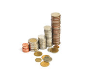 Coin Royalty Free Stock Photos