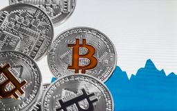 Bitcoins stunning growth make is investable