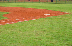 Coin de terrain de base-ball photo libre de droits