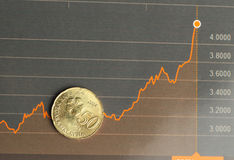 Coin on fluctuating chart Royalty Free Stock Photo