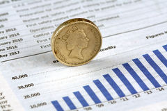 Coin on newspaper Royalty Free Stock Image