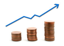 Coin-Profit-Concept. A positive graph with some coins on white background Royalty Free Stock Photos