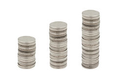 Coin stack on white Royalty Free Stock Photography