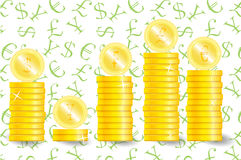 Coin stock value Royalty Free Stock Photo