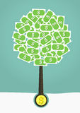 Coin to bill. A tree of one coin at root and a lot of bill as leaf Stock Image