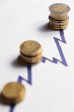 Coins along the rising peaks of a chart line. (Euro, GBP) Royalty Free Stock Image