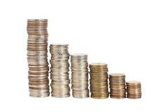 Coins arranged as a graph Royalty Free Stock Photos
