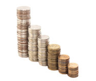 Coins arranged as a graph Royalty Free Stock Photo