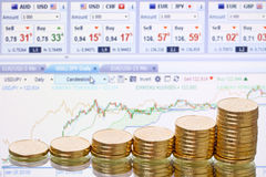 Coins on the background stock ticker Royalty Free Stock Images