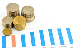 Coins with busniess graph Stock Image