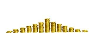 Coins diagram Royalty Free Stock Photo