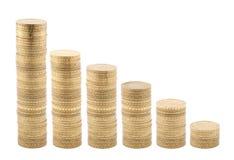 Coins diagram Stock Photos