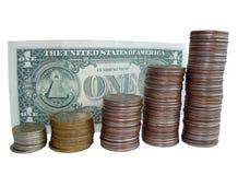 coins dollaren Arkivbilder