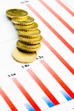 Coins on financial chart Royalty Free Stock Photo