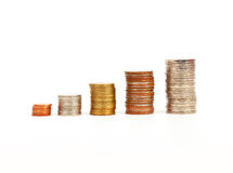 Coins graph, Money graph. Coins graph, Money graph on a white background Stock Images