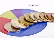 Coins over a pie chart Royalty Free Stock Images
