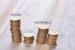 Coins stack in row with tittle. Coins stack in row with label on wooden background, financial concept. Focus on foreground with blur background Royalty Free Stock Image
