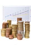 Coins and statistical chart Stock Images