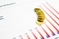 Coins on top page showing stock market graphs Royalty Free Stock Photo