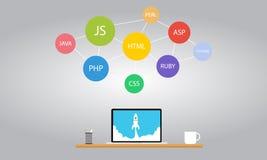Coisas do programador web Imagens de Stock