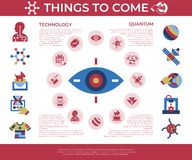 Coisas do quantum do vetor de Digitas a vir tecnologia ilustração royalty free