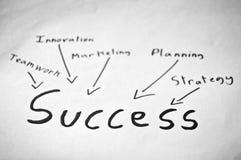 Coisas que conduzem ao sucesso Fotografia de Stock