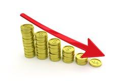 Colapso da moeda - dólar Fotos de Stock Royalty Free
