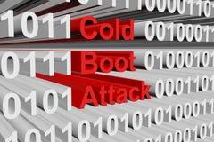 Cold boot attack Stock Photos
