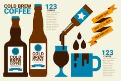 Cold Brew Coffee Stock Photos