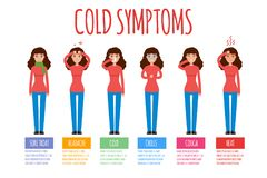 Free Cold, Grippe, Flu Or Seasonal Influenza Common Symptoms Infographic. Royalty Free Stock Photos - 121391358