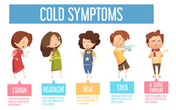 Cold Symptoms Kids Flat Infographic Poster. Kids flu cold common symptoms flat infographic poster with children having headache cough running nose vector Royalty Free Stock Photos