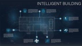 Coleção com casa inteligente Casa inteligente r Conceito futurista do hud da tela ilustração do vetor
