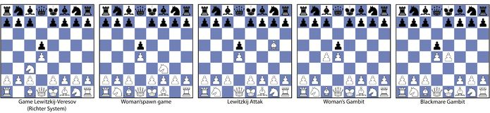 Coleção da xadrez do jogo fechado ilustração stock