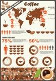 Coleção de elementos do infographics do café, vetor Fotografia de Stock