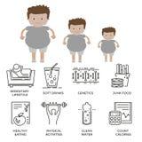 Coleção dos ícones da obesidade Fotos de Stock