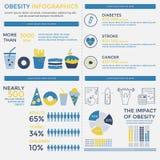 Coleção dos elementos de Infographics da obesidade Fotos de Stock Royalty Free