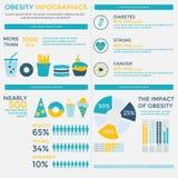 Coleção dos elementos de Infographics da obesidade Imagem de Stock