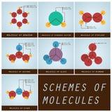 Coleção dos esquemas das moléculas Foto de Stock