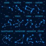 Colección de 12 constelaciones del zodiaco en fondo del espacio y de las estrellas stock de ilustración