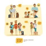 Colección de los caracteres del viaje Foto de archivo libre de regalías