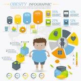 Colección de los elementos de Infographic de la obesidad Fotos de archivo