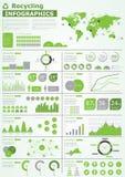 Colección de los gráficos de la ecología Info Foto de archivo libre de regalías